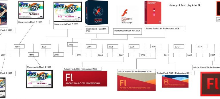 A quick history of Flash Player
